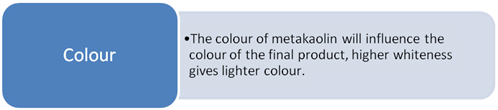 The colour of metakaolin will influence the colour of the final product