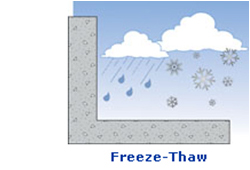 freeze / thaw resistance of metakaolin